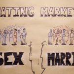Economics of Sex: The Mating Market